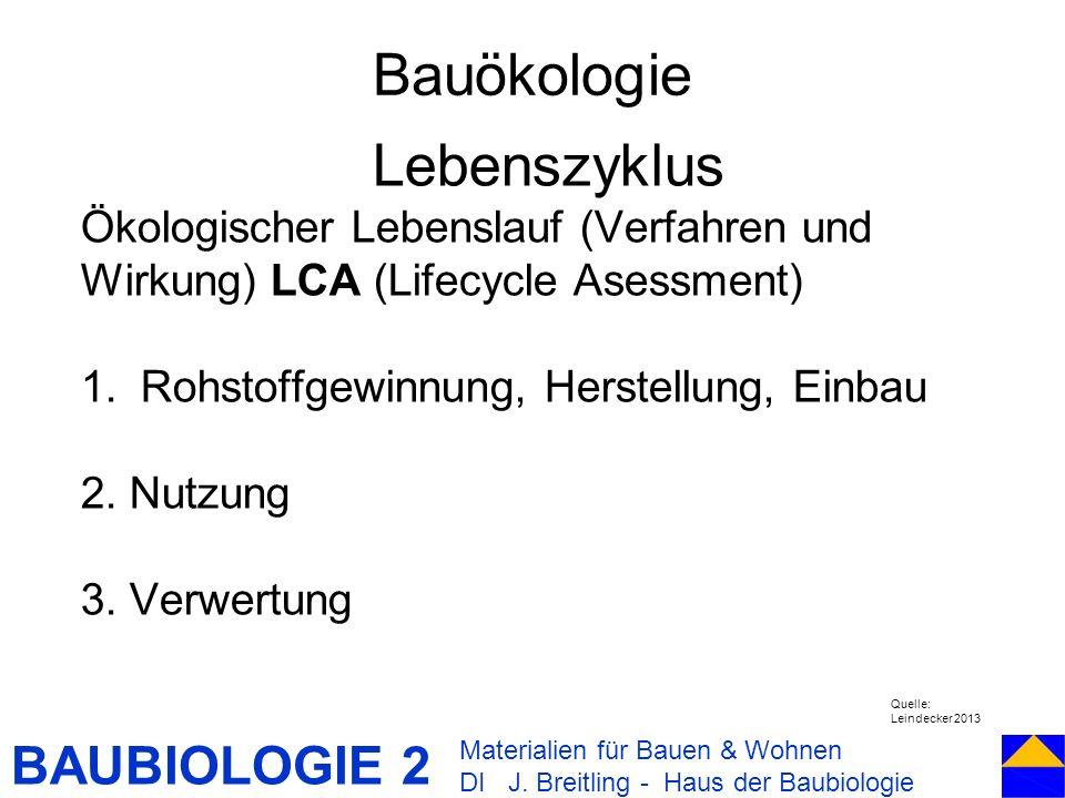 BAUBIOLOGIE 2 Bauökologie Materialien für Bauen & Wohnen DI J. Breitling - Haus der Baubiologie Lebenszyklus Ökologischer Lebenslauf (Verfahren und Wi