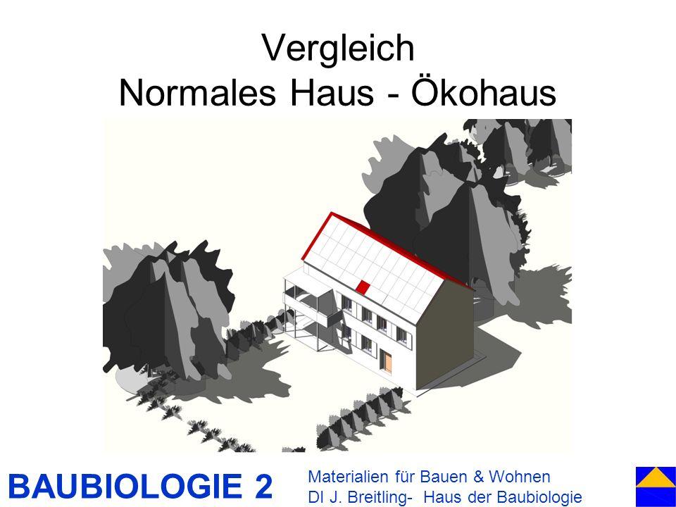 BAUBIOLOGIE 2 Vergleich Normales Haus - Ökohaus Materialien für Bauen & Wohnen DI J. Breitling- Haus der Baubiologie