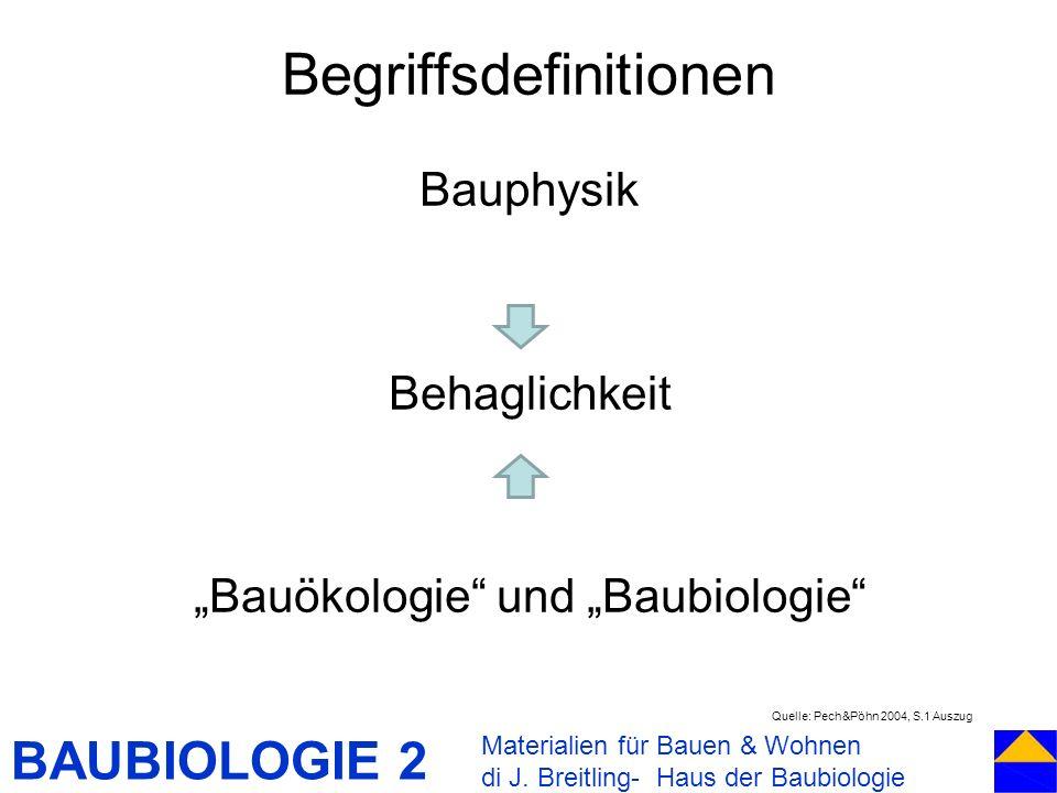 BAUBIOLOGIE 2 Begriffsdefinitionen Bauphysik Behaglichkeit Bauökologie und Baubiologie Materialien für Bauen & Wohnen di J. Breitling- Haus der Baubio
