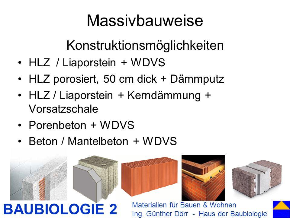 BAUBIOLOGIE 2 Massivbauweise Konstruktionsmöglichkeiten HLZ / Liaporstein + WDVS HLZ porosiert, 50 cm dick + Dämmputz HLZ / Liaporstein + Kerndämmung