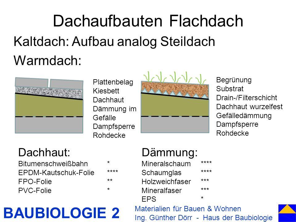 BAUBIOLOGIE 2 Dachaufbauten Flachdach Kaltdach: Aufbau analog Steildach Warmdach: Materialien für Bauen & Wohnen Ing. Günther Dörr - Haus der Baubiolo