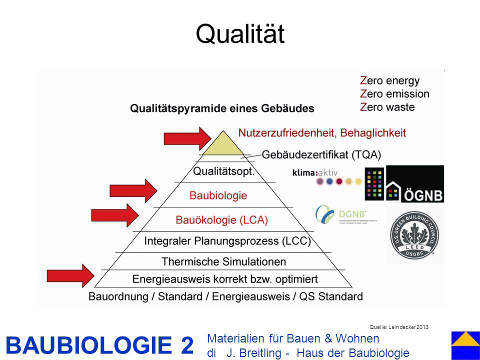 BAUBIOLOGIE 2 Qualität Materialien für Bauen & Wohnen di J. Breitling - Haus der Baubiologie Quelle: Leindecker 2013
