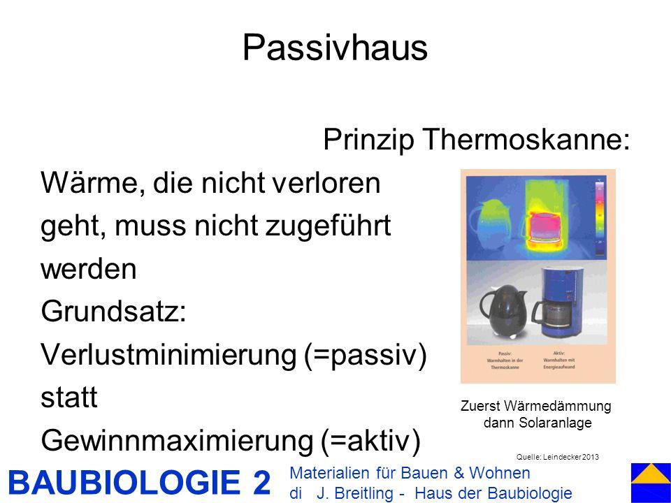 BAUBIOLOGIE 2 Prinzip Thermoskanne: Wärme, die nicht verloren geht, muss nicht zugeführt werden Grundsatz: Verlustminimierung (=passiv) statt Gewinnma