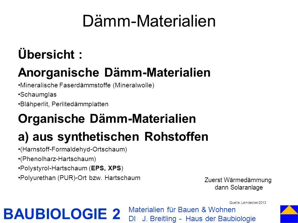 BAUBIOLOGIE 2 Übersicht : Anorganische Dämm-Materialien Mineralische Faserdämmstoffe (Mineralwolle) Schaumglas Blähperlit, Perlitedämmplatten Organisc