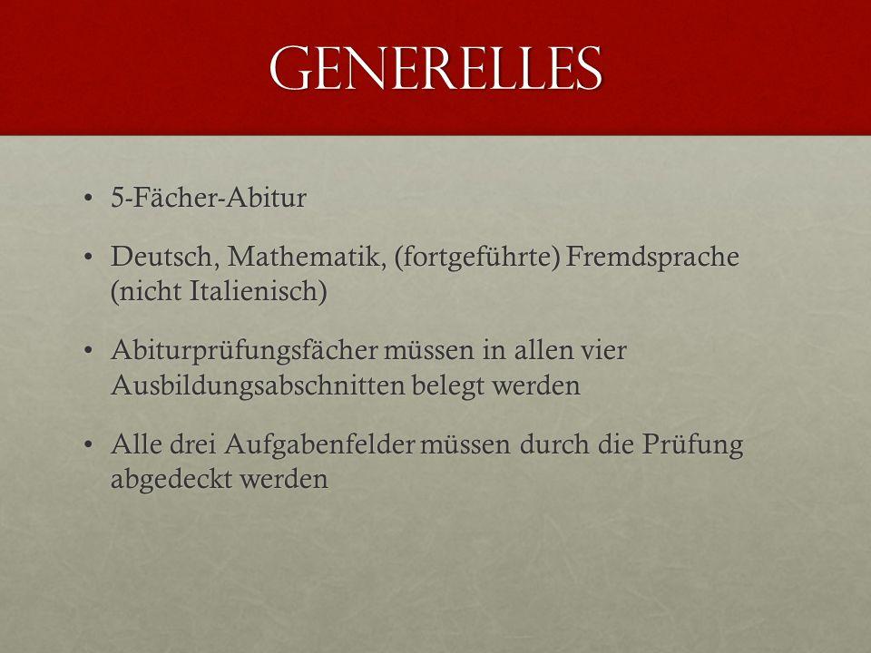 Generelles 5-Fächer-Abitur5-Fächer-Abitur Deutsch, Mathematik, (fortgeführte) Fremdsprache (nicht Italienisch)Deutsch, Mathematik, (fortgeführte) Frem