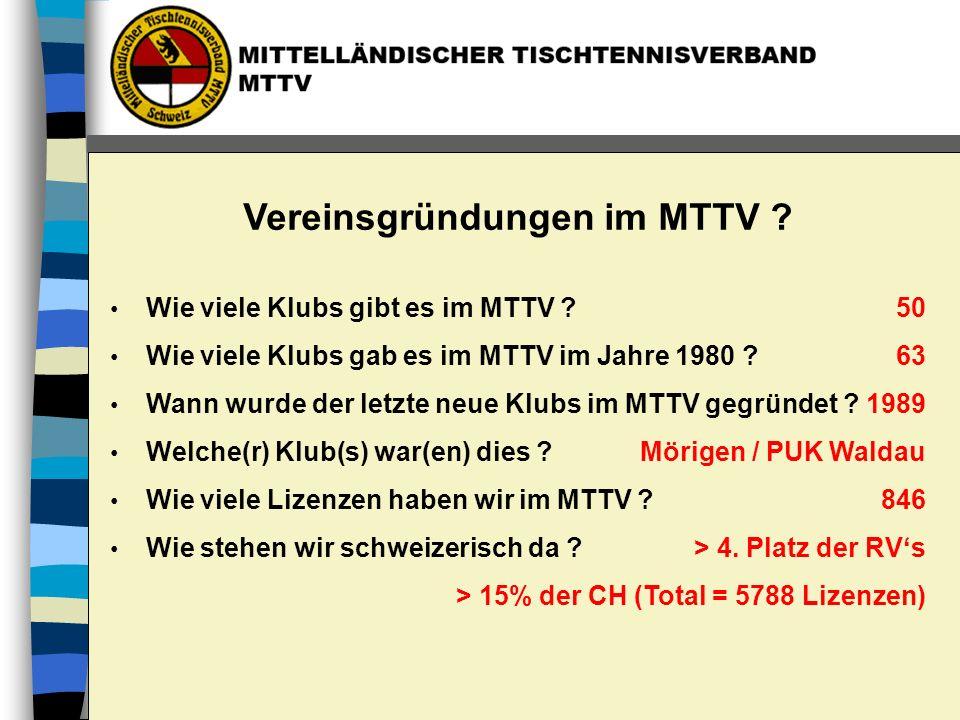 Wie viele Klubs gibt es im MTTV ? Wie viele Klubs gab es im MTTV im Jahre 1980 ? Wann wurde der letzte neue Klubs im MTTV gegründet ? Welche(r) Klub(s