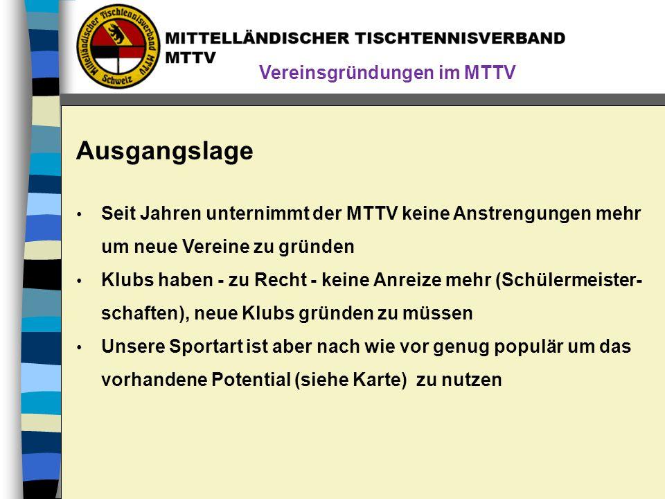 Seit Jahren unternimmt der MTTV keine Anstrengungen mehr um neue Vereine zu gründen Klubs haben - zu Recht - keine Anreize mehr (Schülermeister- schaf