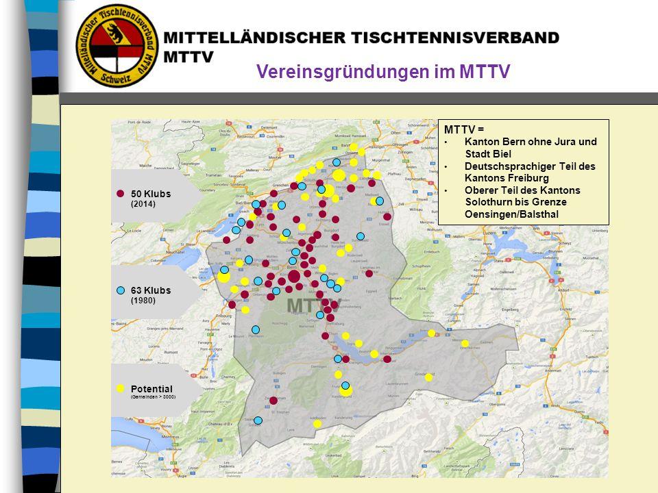 Vereinsgründungen im MTTV MTTV = Kanton Bern ohne Jura und Stadt Biel Deutschsprachiger Teil des Kantons Freiburg Oberer Teil des Kantons Solothurn bi