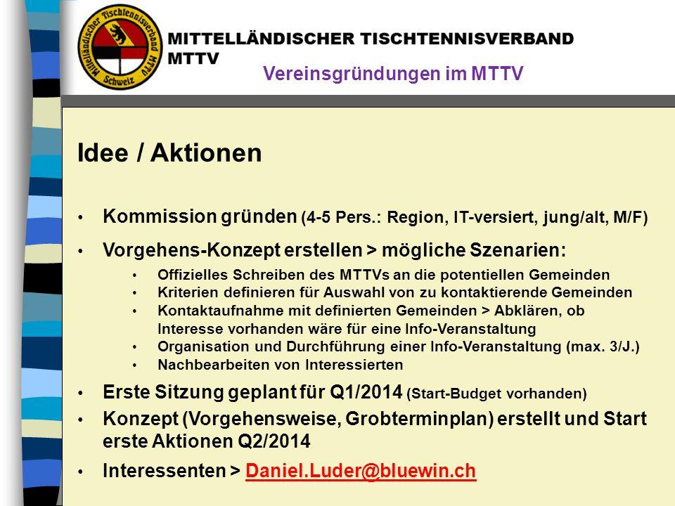 Kommission gründen (4-5 Pers.: Region, IT-versiert, jung/alt, M/F) Vorgehens-Konzept erstellen > mögliche Szenarien: Offizielles Schreiben des MTTVs a
