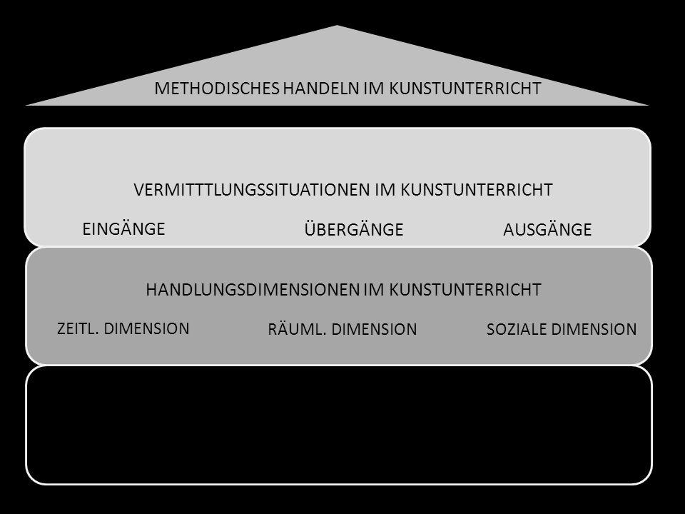 METHODISCHES HANDELN IM KUNSTUNTERRICHT VERMITTTLUNGSSITUATIONEN IM KUNSTUNTERRICHT EINGÄNGE ÜBERGÄNGE AUSGÄNGE HANDLUNGSDIMENSIONEN IM KUNSTUNTERRICH