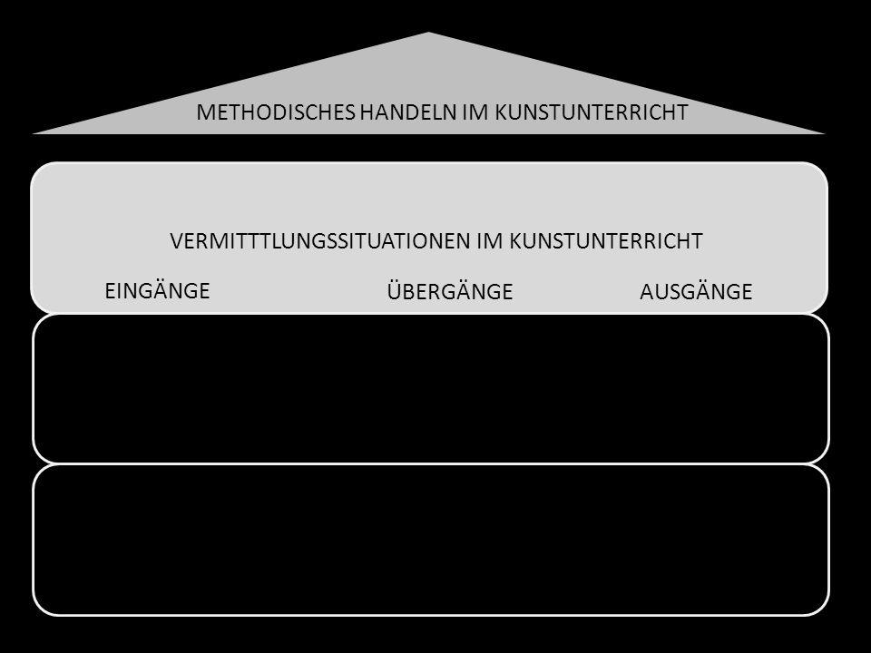 METHODISCHES HANDELN IM KUNSTUNTERRICHT VERMITTTLUNGSSITUATIONEN IM KUNSTUNTERRICHT EINGÄNGE ÜBERGÄNGE AUSGÄNGE