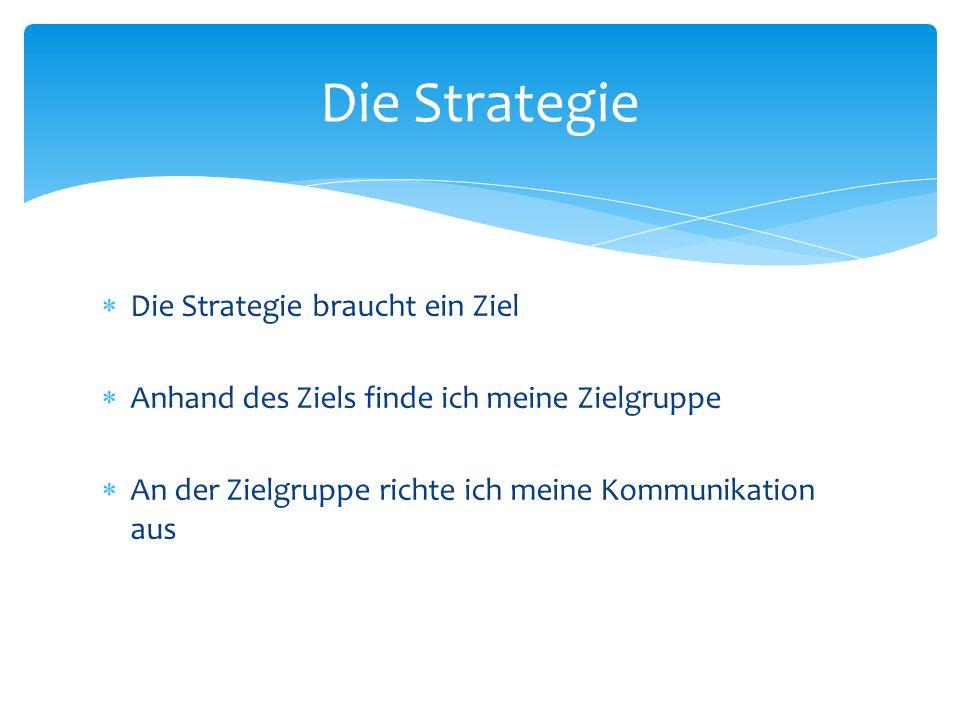Die Strategie braucht ein Ziel Anhand des Ziels finde ich meine Zielgruppe An der Zielgruppe richte ich meine Kommunikation aus Die Strategie