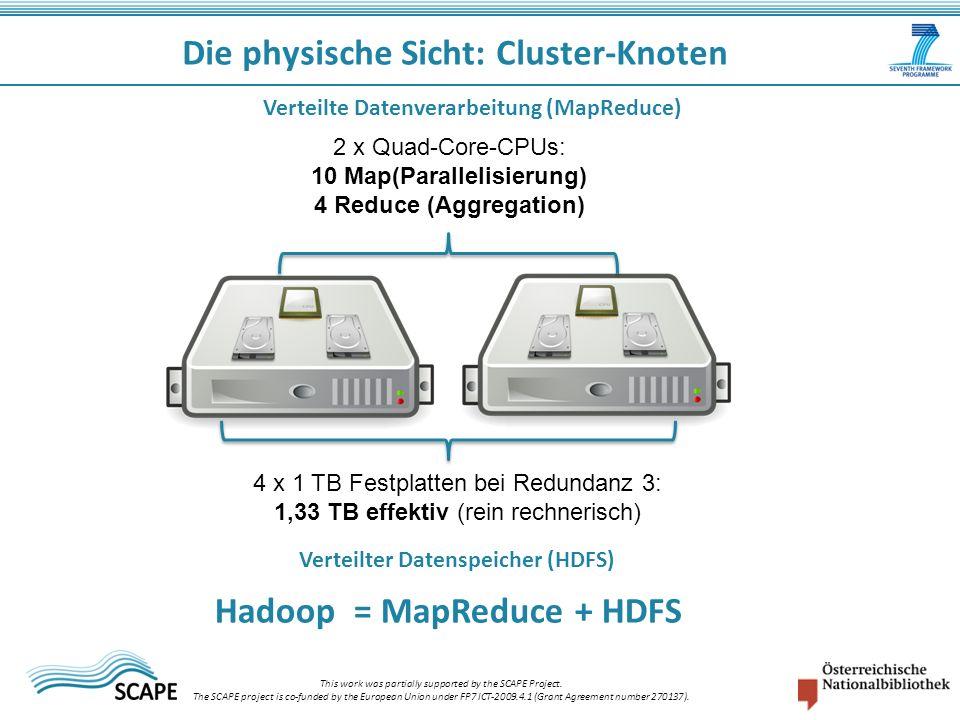 Die physische Sicht: Cluster-Knoten Verteilte Datenverarbeitung (MapReduce) Verteilter Datenspeicher (HDFS) Hadoop = MapReduce + HDFS 2 x Quad-Core-CP