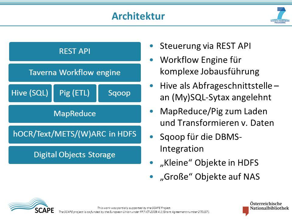 Steuerung via REST API Workflow Engine für komplexe Jobausführung Hive als Abfrageschnittstelle – an (My)SQL-Sytax angelehnt MapReduce/Pig zum Laden und Transformieren v.