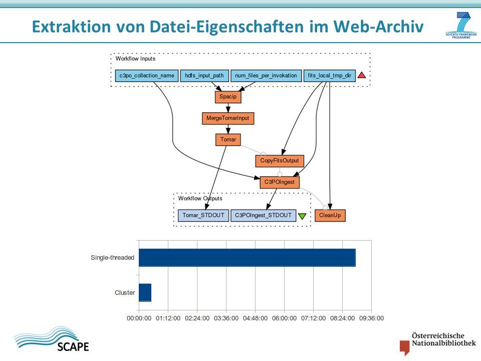 Extraktion von Datei-Eigenschaften im Web-Archiv