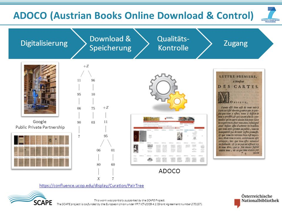 Digitalisierung Download & Speicherung Qualitäts- Kontrolle Zugang ADOCO (Austrian Books Online Download & Control) This work was partially supported