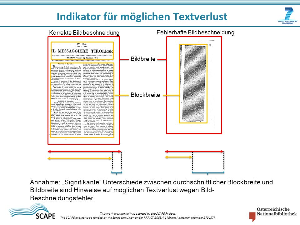 Indikator für möglichen Textverlust This work was partially supported by the SCAPE Project. The SCAPE project is cofunded by the European Union under