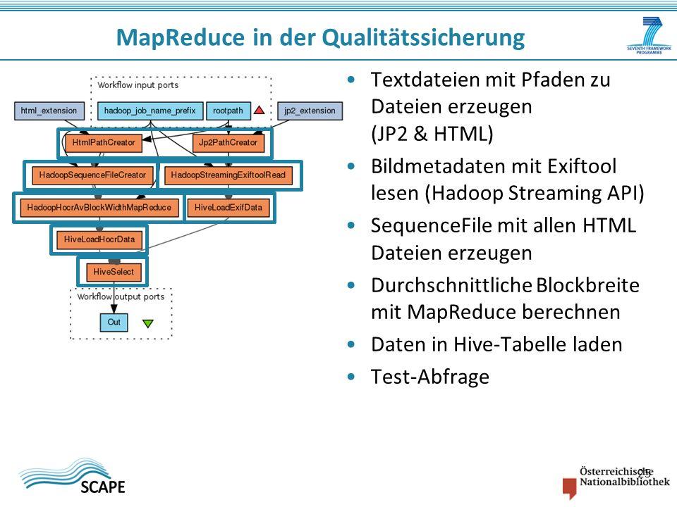 25 Textdateien mit Pfaden zu Dateien erzeugen (JP2 & HTML) Bildmetadaten mit Exiftool lesen (Hadoop Streaming API) SequenceFile mit allen HTML Dateien erzeugen Durchschnittliche Blockbreite mit MapReduce berechnen Daten in Hive-Tabelle laden Test-Abfrage MapReduce in der Qualitätssicherung