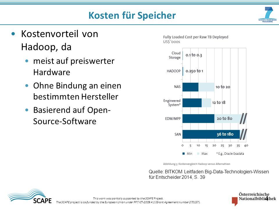 Kostenvorteil von Hadoop, da meist auf preiswerter Hardware Ohne Bindung an einen bestimmten Hersteller Basierend auf Open- Source-Software Kosten für