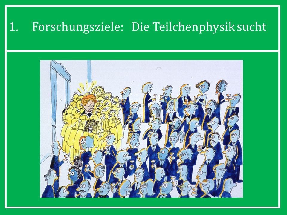 10 1.Forschungsziele: Die Teilchenphysik sucht