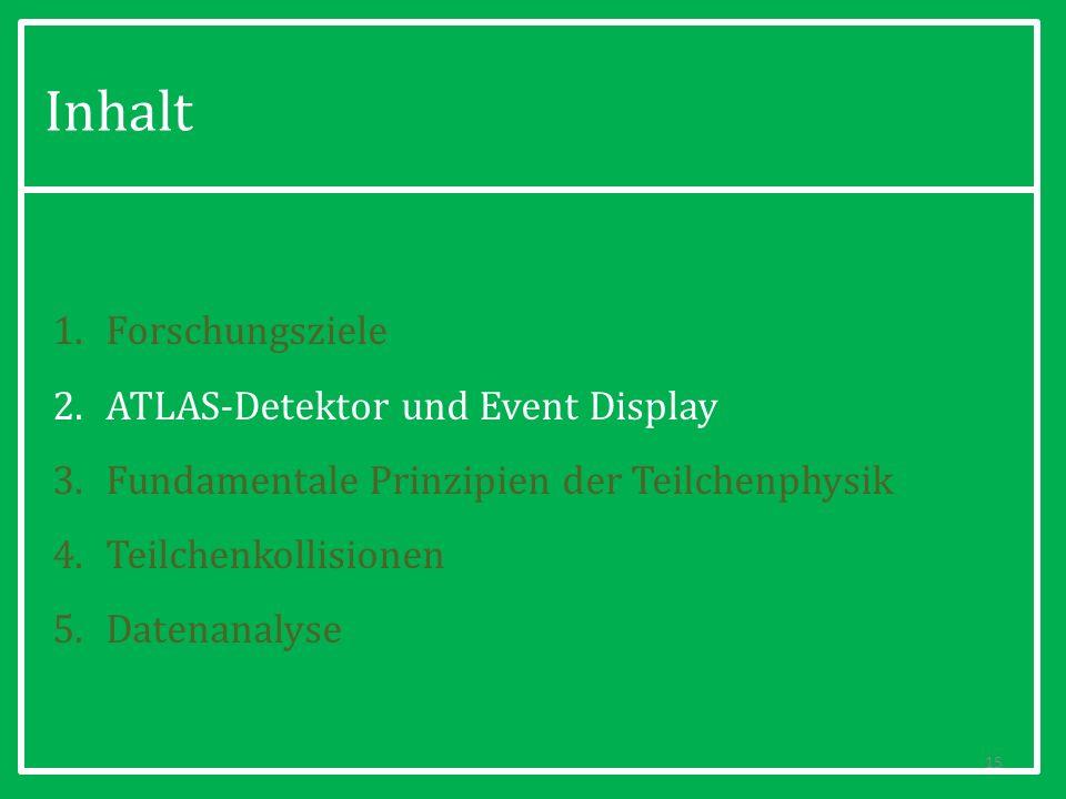 1.Forschungsziele 2.ATLAS-Detektor und Event Display 3.Fundamentale Prinzipien der Teilchenphysik 4.Teilchenkollisionen 5.Datenanalyse Inhalt 15