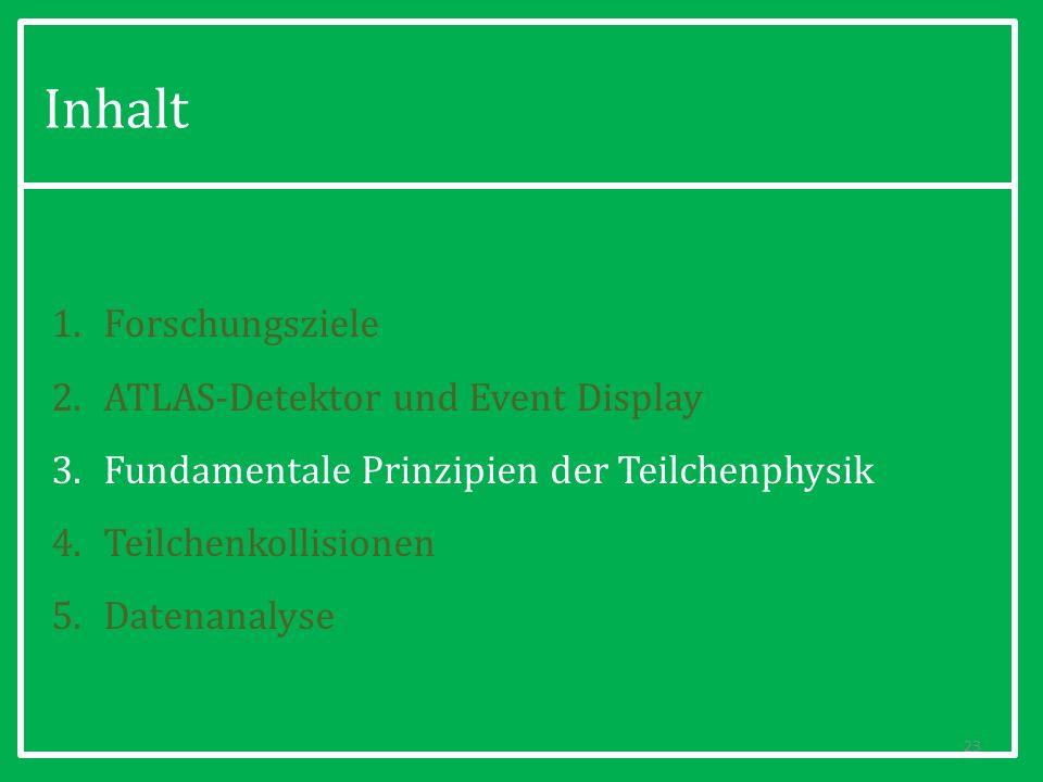 1.Forschungsziele 2.ATLAS-Detektor und Event Display 3.Fundamentale Prinzipien der Teilchenphysik 4.Teilchenkollisionen 5.Datenanalyse Inhalt 23