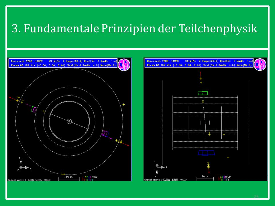3. Fundamentale Prinzipien der Teilchenphysik 26