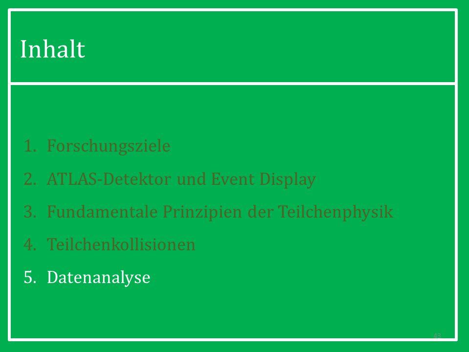 1.Forschungsziele 2.ATLAS-Detektor und Event Display 3.Fundamentale Prinzipien der Teilchenphysik 4.Teilchenkollisionen 5.Datenanalyse Inhalt 43