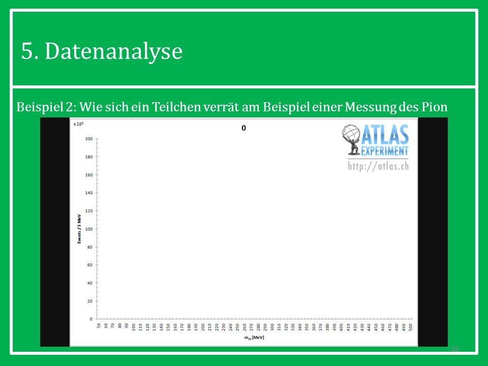 Beispiel 2: Wie sich ein Teilchen verrät am Beispiel einer Messung des Pion 49 5. Datenanalyse