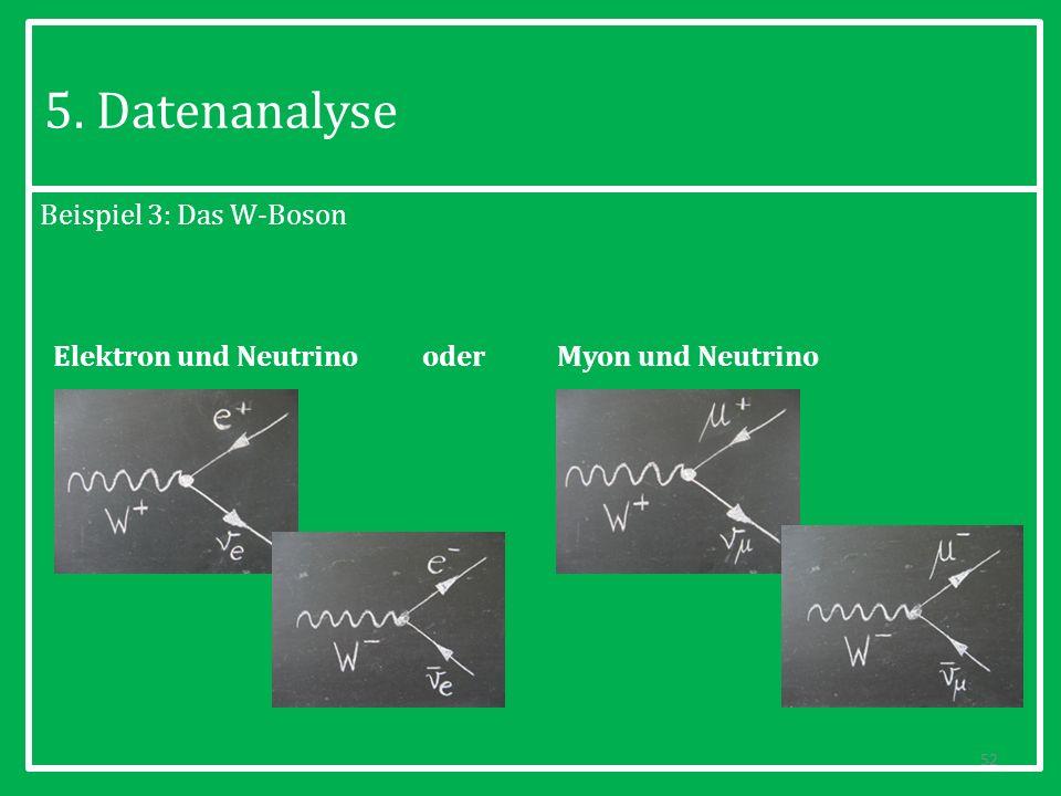 Beispiel 3: Das W-Boson Elektron und Neutrino oder Myon und Neutrino 52 5. Datenanalyse