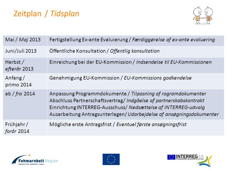 Zeitplan / Tidsplan Mai / Maj 2013Fertigstellung Ex-ante Evaluierung / Færdiggørelse af ex-ante evaluering Juni/Juli 2013Öffentliche Konsultation / Of