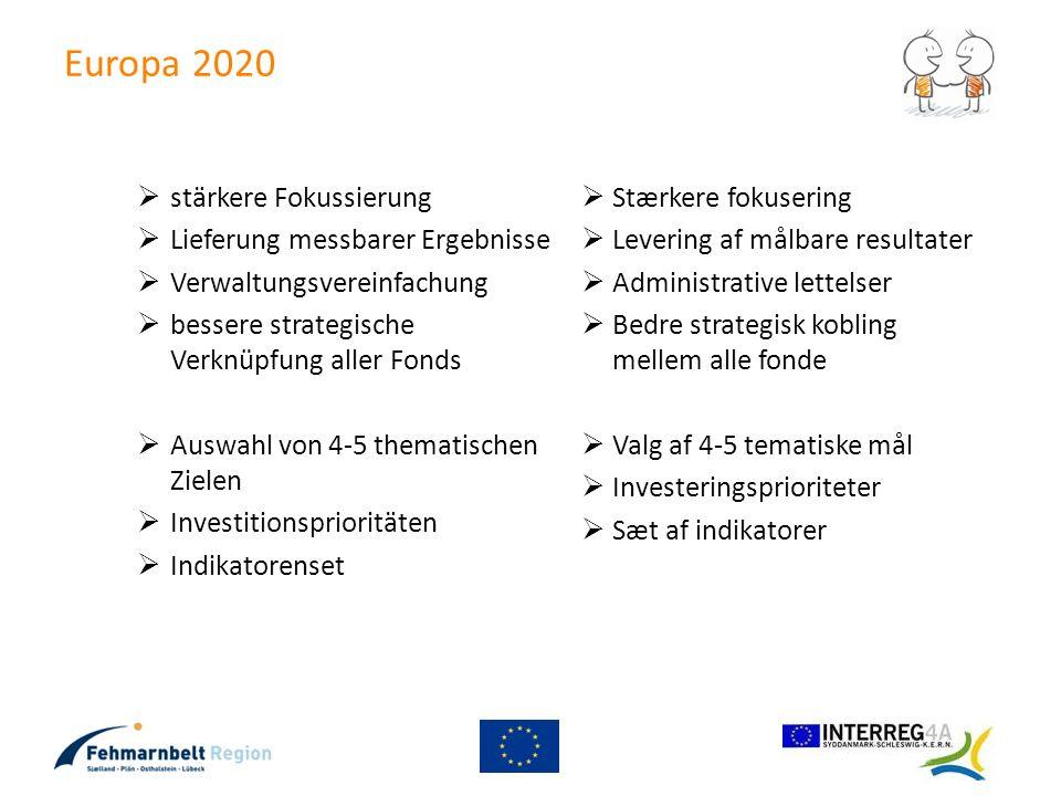 Europa 2020 stärkere Fokussierung Lieferung messbarer Ergebnisse Verwaltungsvereinfachung bessere strategische Verknüpfung aller Fonds Auswahl von 4-5