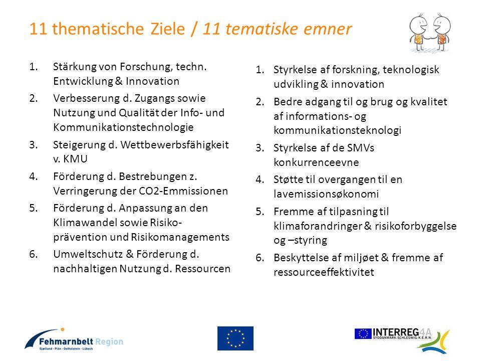 11 thematische Ziele / 11 tematiske emner 1.Stärkung von Forschung, techn. Entwicklung & Innovation 2.Verbesserung d. Zugangs sowie Nutzung und Qualit