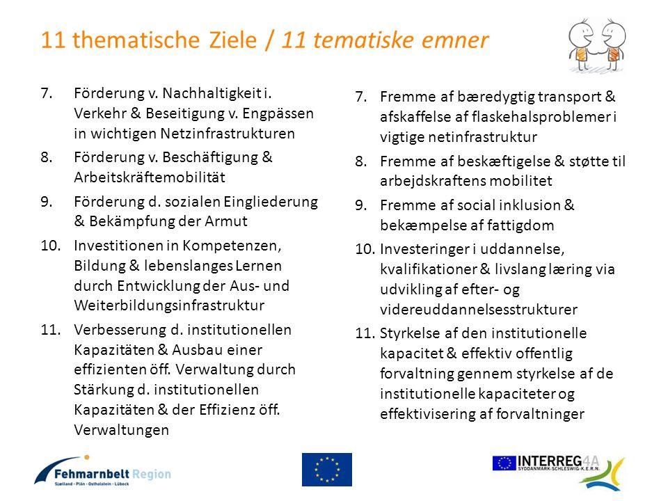 11 thematische Ziele / 11 tematiske emner 7.Förderung v. Nachhaltigkeit i. Verkehr & Beseitigung v. Engpässen in wichtigen Netzinfrastrukturen 8.Förde