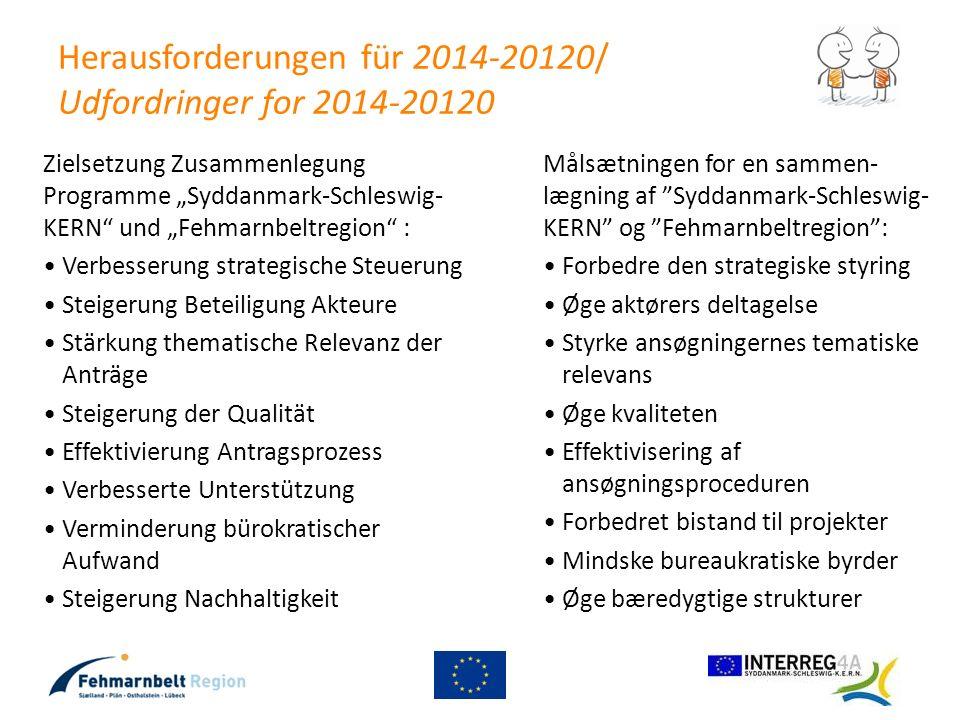 Herausforderungen für 2014-20120/ Udfordringer for 2014-20120 Zielsetzung Zusammenlegung Programme Syddanmark-Schleswig- KERN und Fehmarnbeltregion :