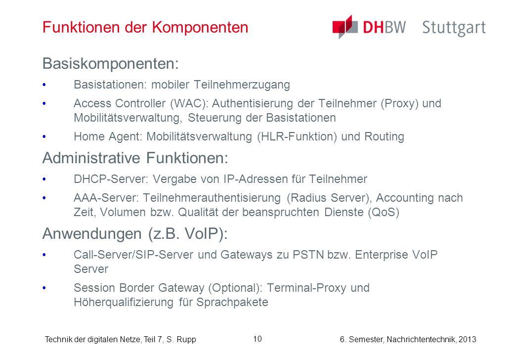 6. Semester, Nachrichtentechnik, 2013Technik der digitalen Netze, Teil 7, S. Rupp 10 Funktionen der Komponenten Basiskomponenten: Basistationen: mobil