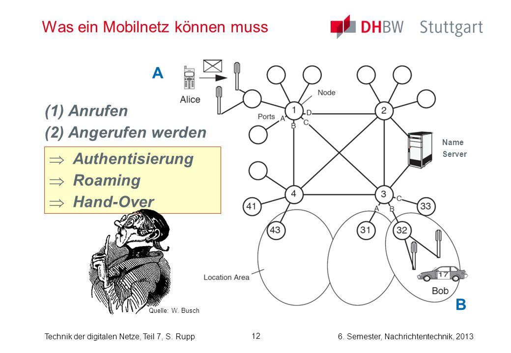 6. Semester, Nachrichtentechnik, 2013Technik der digitalen Netze, Teil 7, S. Rupp 12 Was ein Mobilnetz können muss (1)Anrufen (2)Angerufen werden A B