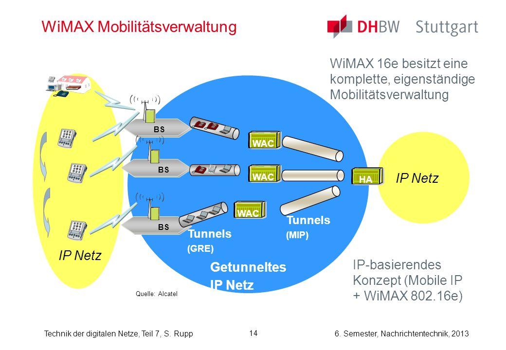6. Semester, Nachrichtentechnik, 2013Technik der digitalen Netze, Teil 7, S. Rupp 14 WiMAX Mobilitätsverwaltung Tunnels (GRE) BS WAC BS IP Netz Tunnel