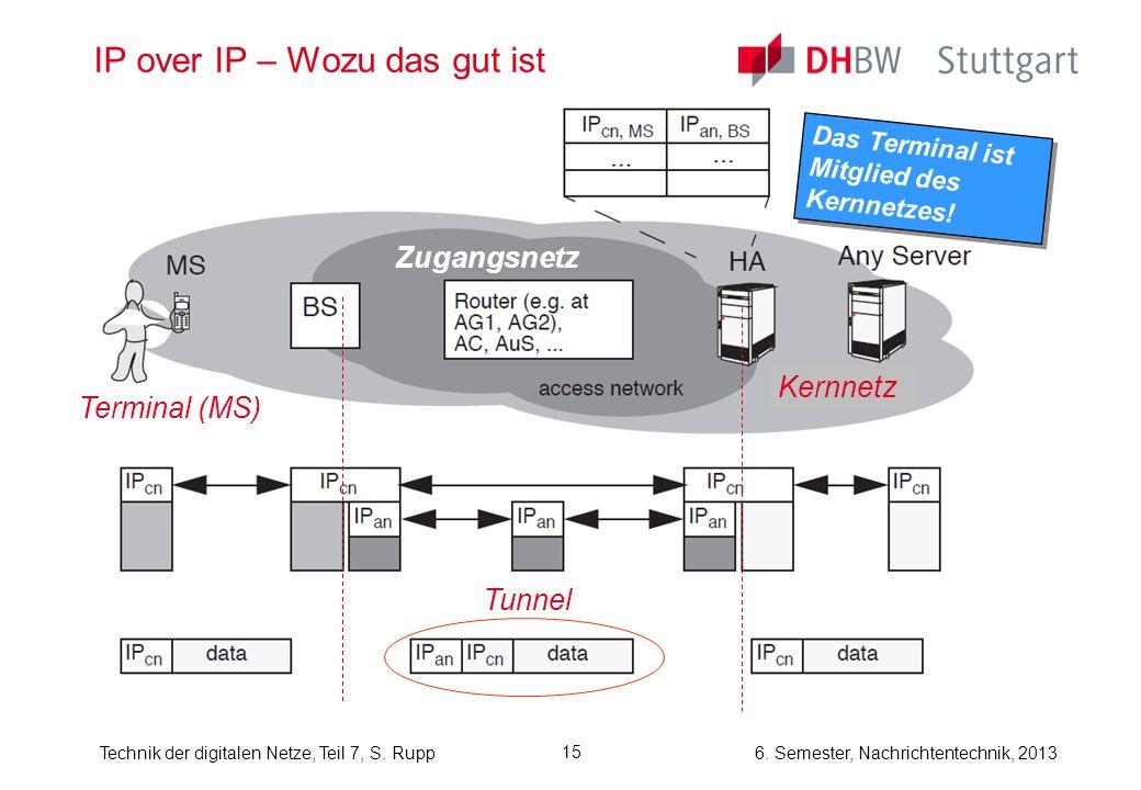 6. Semester, Nachrichtentechnik, 2013Technik der digitalen Netze, Teil 7, S. Rupp 15 IP over IP – Wozu das gut ist Tunnel Das Terminal ist Mitglied de