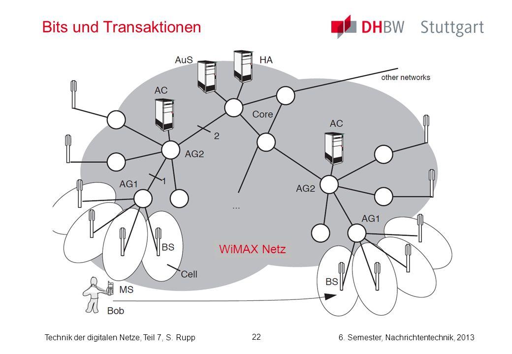 6. Semester, Nachrichtentechnik, 2013Technik der digitalen Netze, Teil 7, S. Rupp 22 Bits und Transaktionen WiMAX Netz