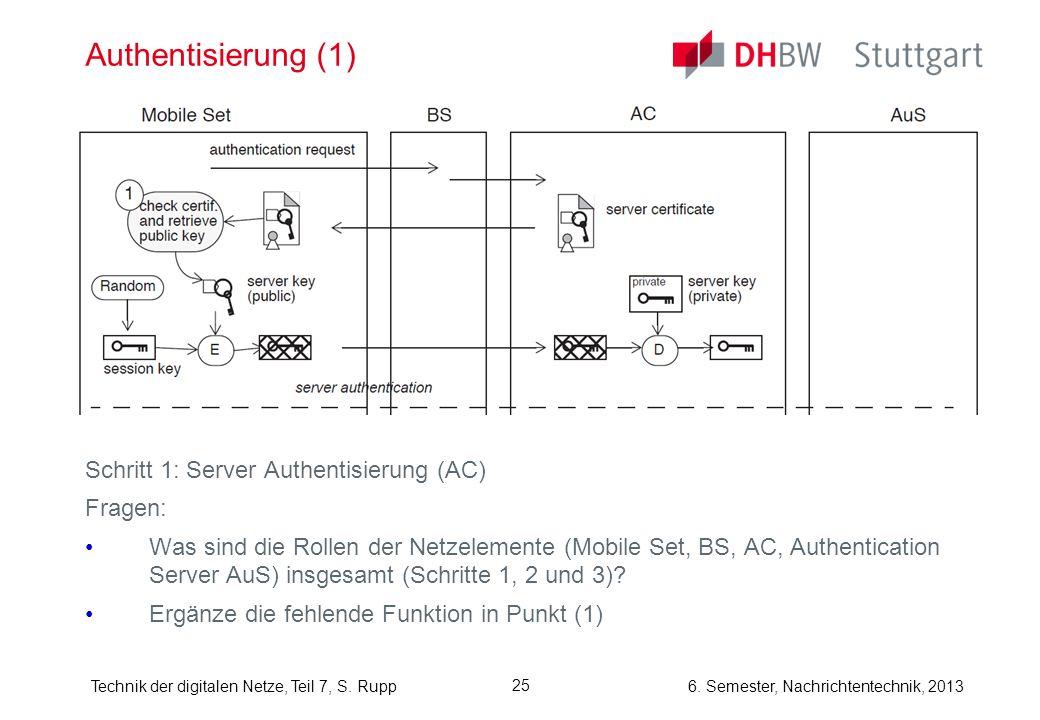 6. Semester, Nachrichtentechnik, 2013Technik der digitalen Netze, Teil 7, S. Rupp 25 Authentisierung (1) Schritt 1: Server Authentisierung (AC) Fragen