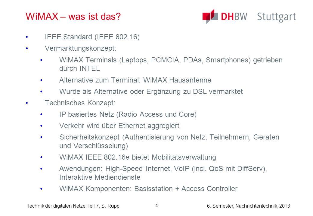 6. Semester, Nachrichtentechnik, 2013Technik der digitalen Netze, Teil 7, S. Rupp 4 WiMAX – was ist das? IEEE Standard (IEEE 802.16) Vermarktungskonze
