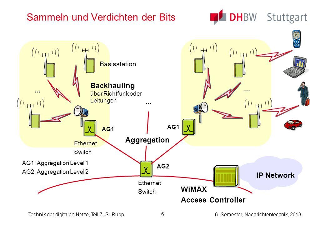 6. Semester, Nachrichtentechnik, 2013Technik der digitalen Netze, Teil 7, S. Rupp 6 Sammeln und Verdichten der Bits … AG1 AG2 … WiMAX Access Controlle
