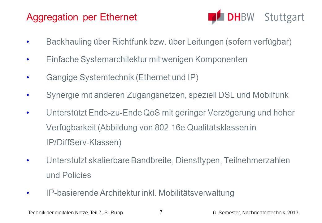 6. Semester, Nachrichtentechnik, 2013Technik der digitalen Netze, Teil 7, S. Rupp 7 Aggregation per Ethernet Backhauling über Richtfunk bzw. über Leit