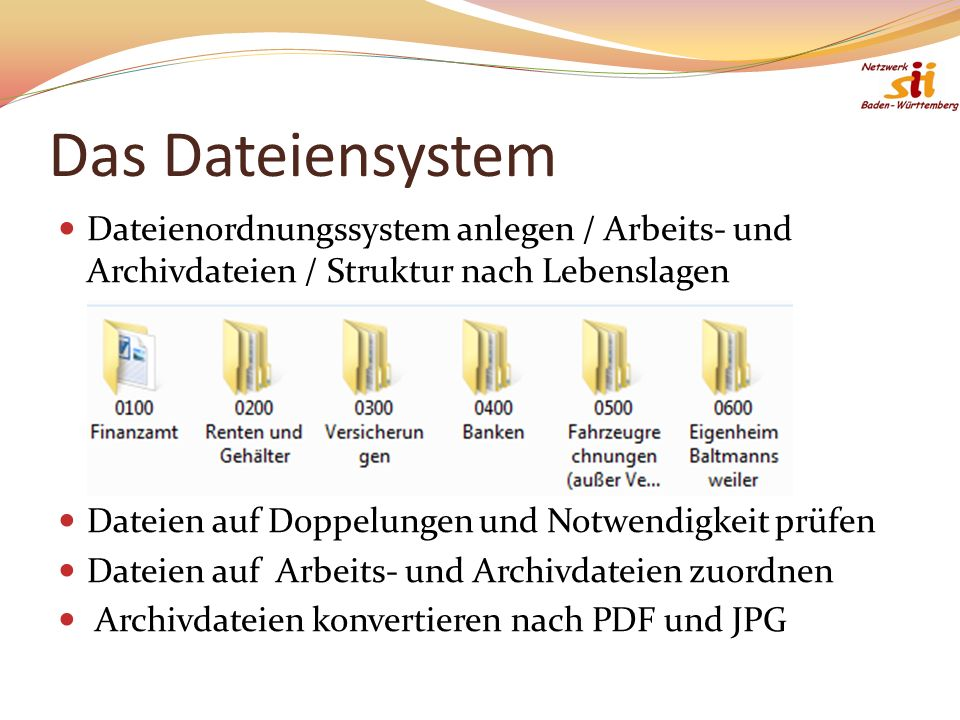 Das Dateiensystem Dateienordnungssystem anlegen / Arbeits- und Archivdateien / Struktur nach Lebenslagen Dateien auf Doppelungen und Notwendigkeit prüfen Dateien auf Arbeits- und Archivdateien zuordnen Archivdateien konvertieren nach PDF und JPG