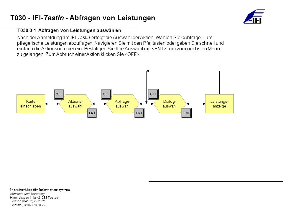 Ingenieurbüro für Informationssysteme Konzepte und Marketing Himmelsweg 4-4a 21255 Tostedt Telefon (04182) 29 28 21 Telefax (04182) 29 28 22 T030 - IFI-TastIn - Abfragen von Leistungen Nach der Anmeldung am IFI-TastIn erfolgt die Auswahl der Aktion.