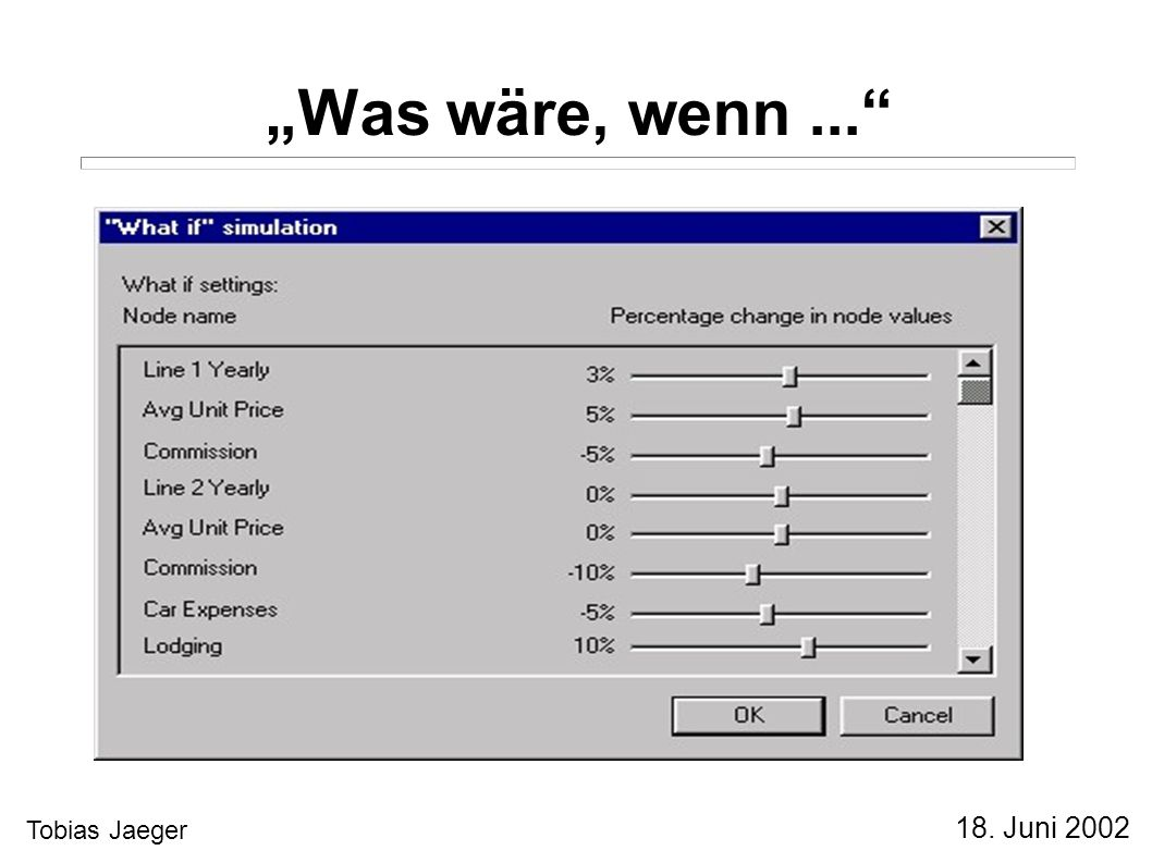 18. Juni 2002 Tobias Jaeger Beispiel: Simulation