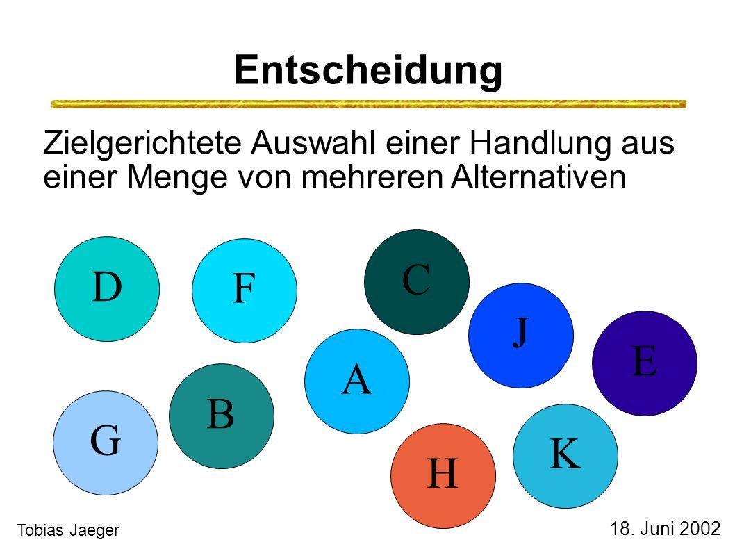 Good Decision Making Gute Entscheidungsfindung in der Governance-Konzeption 18. Juni 2002 Tobias Jaeger