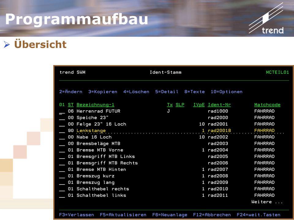 Kundenforum 2006 Programmaufbau Übersicht
