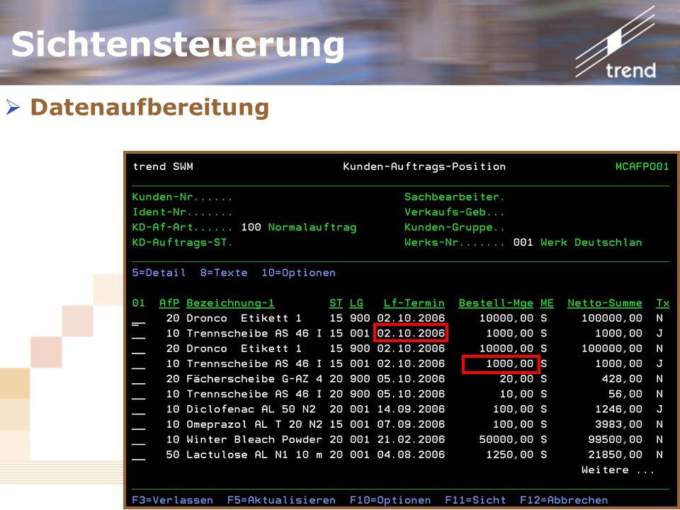 Kundenforum 2006 Datenaufbereitung Sichtensteuerung